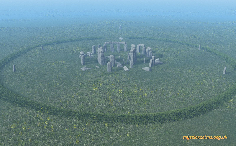 Stonehenge Now - Aerial View